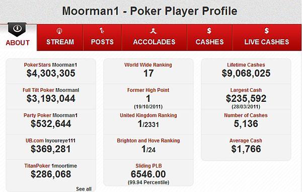 Moorman1 Poker Player Profile